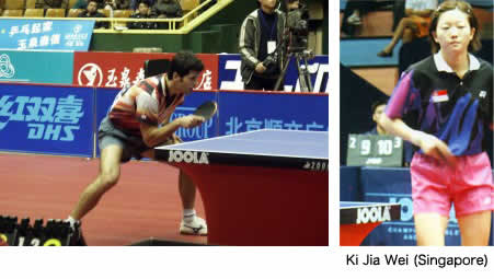 World Cup Men 2002 in Jinan, China