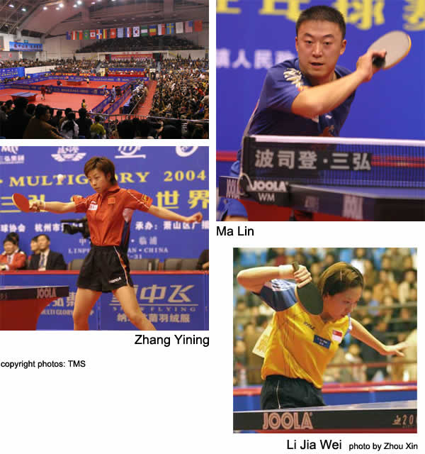 World Cup Men and Women 2004 in China